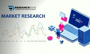 Electric Bicycle Batteries Market Will Grow In Coming Future Despite COVID-19 Chaos? – FLA News