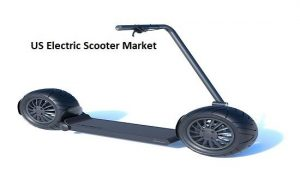 US Electric Scooter Market Top Key Players